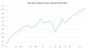 PollTrends2015picFG