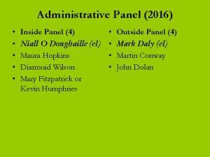 Administrative16