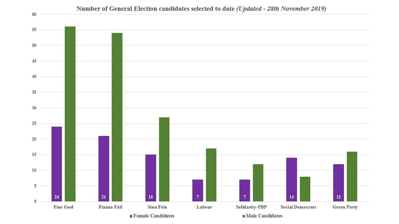 ElectionCandidates_28November2019