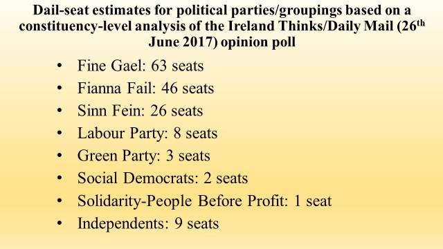 IrelandThinksDailyMail_26June2017A